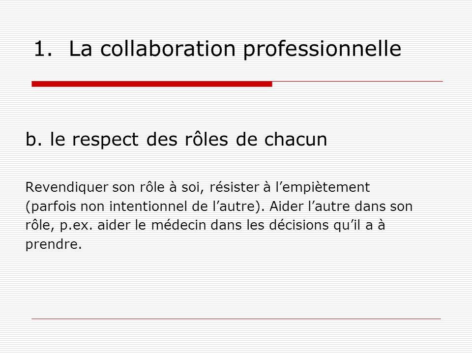 1. La collaboration professionnelle b. le respect des rôles de chacun Revendiquer son rôle à soi, résister à lempiètement (parfois non intentionnel de