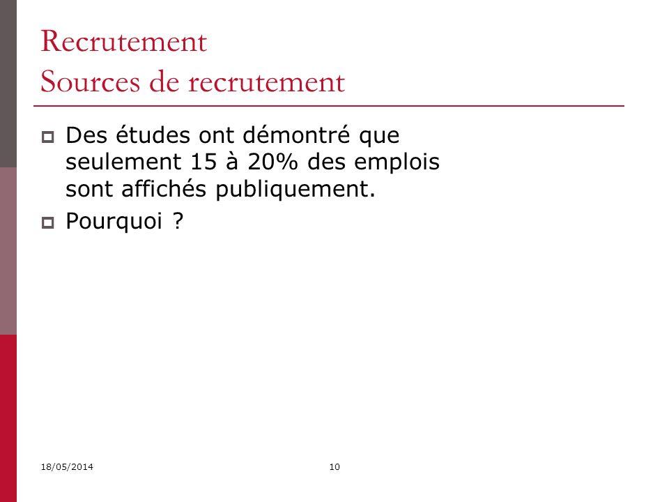Recrutement Sources de recrutement 18/05/201410 Des études ont démontré que seulement 15 à 20% des emplois sont affichés publiquement.