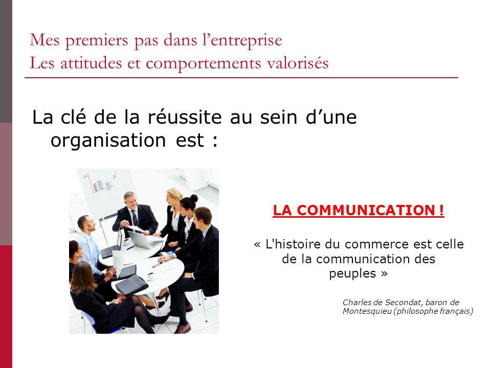 Mes premiers pas dans lentreprise Les attitudes et comportements valorisés La clé de la réussite au sein dune organisation est : LA COMMUNICATION .