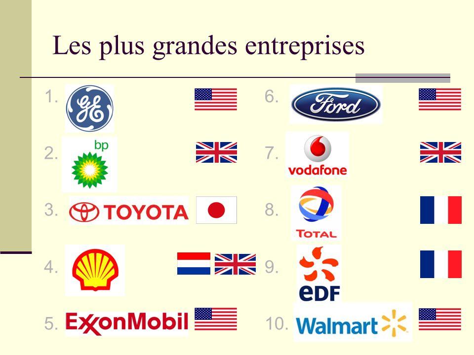 Les plus grandes entreprises 1. 2. 3. 4. 5. 6. 7. 8. 9. 10.
