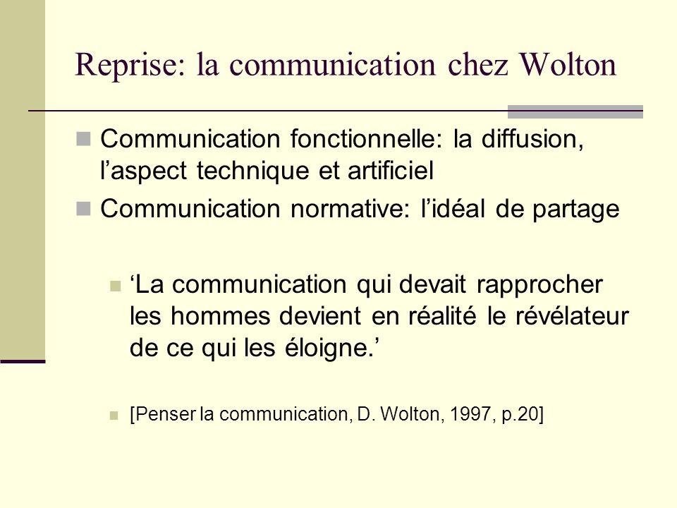 Reprise: la communication chez Wolton Communication fonctionnelle: la diffusion, laspect technique et artificiel Communication normative: lidéal de pa