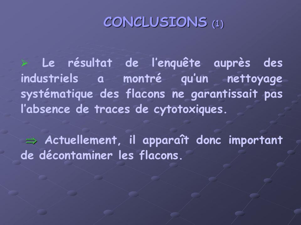 CONCLUSIONS (1) Le résultat de lenquête auprès des industriels a montré quun nettoyage systématique des flacons ne garantissait pas labsence de traces de cytotoxiques.