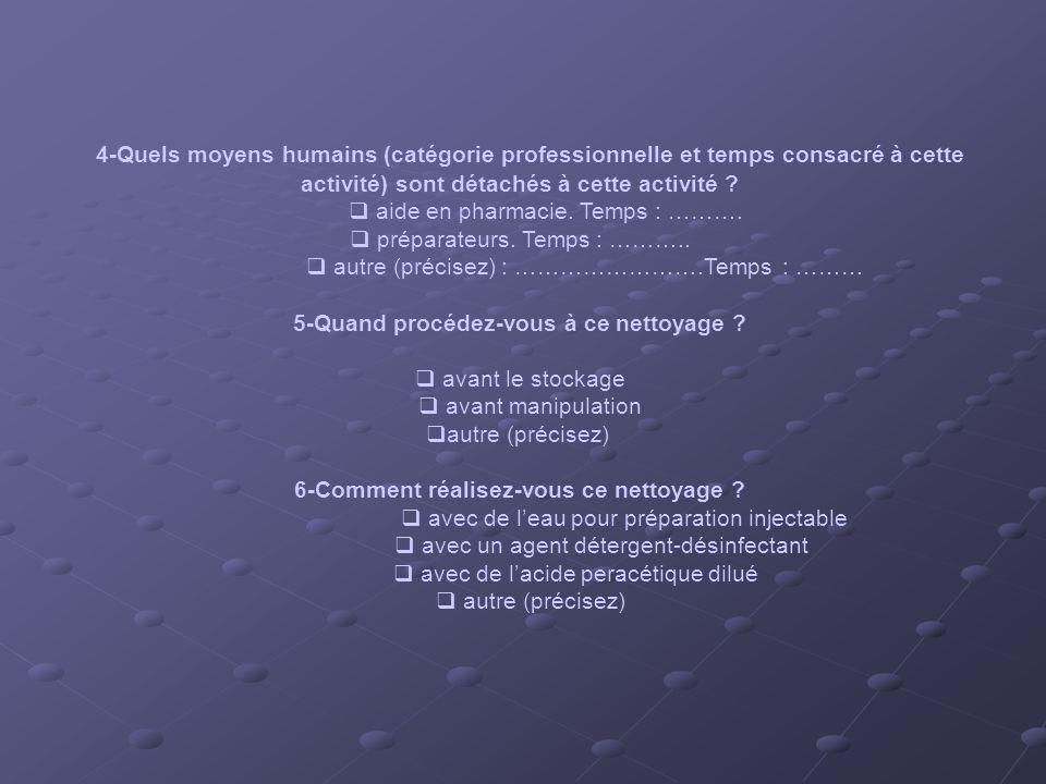4-Quels moyens humains (catégorie professionnelle et temps consacré à cette activité) sont détachés à cette activité .