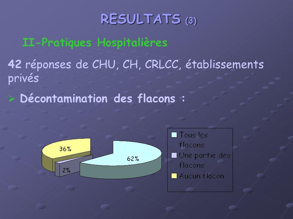 RESULTATS (3) II-Pratiques Hospitalières 42 réponses de CHU, CH, CRLCC, établissements privés Décontamination des flacons :