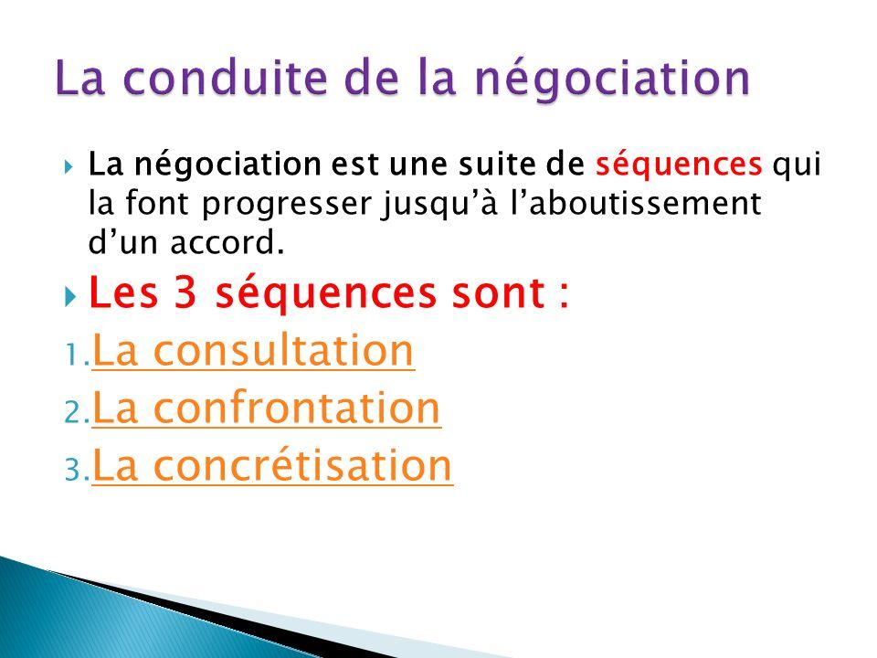 La négociation est une suite de séquences qui la font progresser jusquà laboutissement dun accord.
