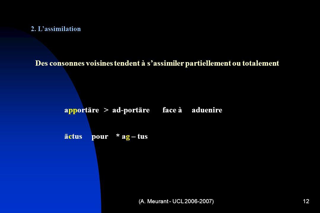 (A. Meurant - UCL 2006-2007)12 2.