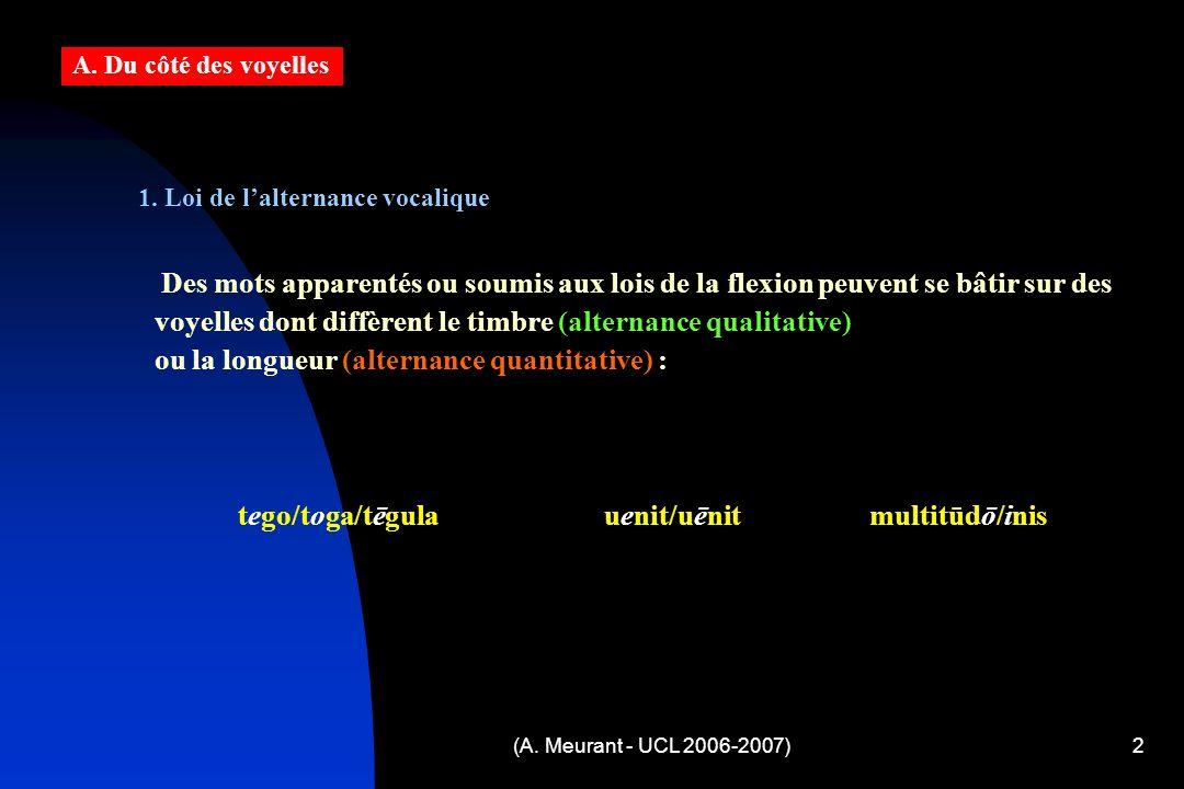 (A.Meurant - UCL 2006-2007)13 3.