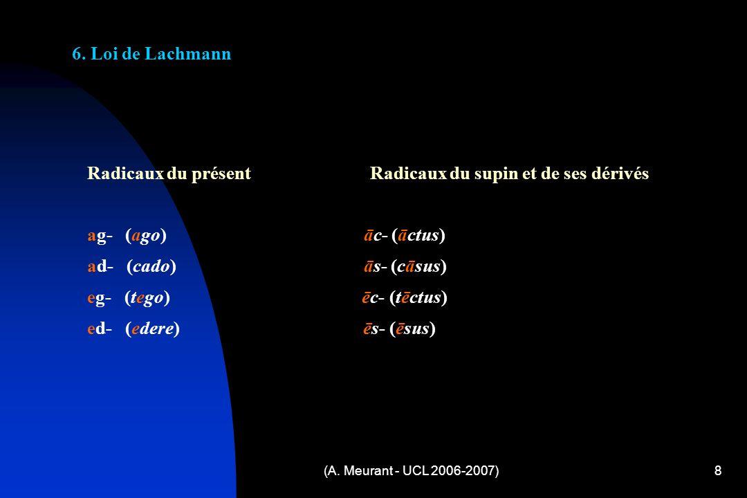 (A. Meurant - UCL 2006-2007)8 6.
