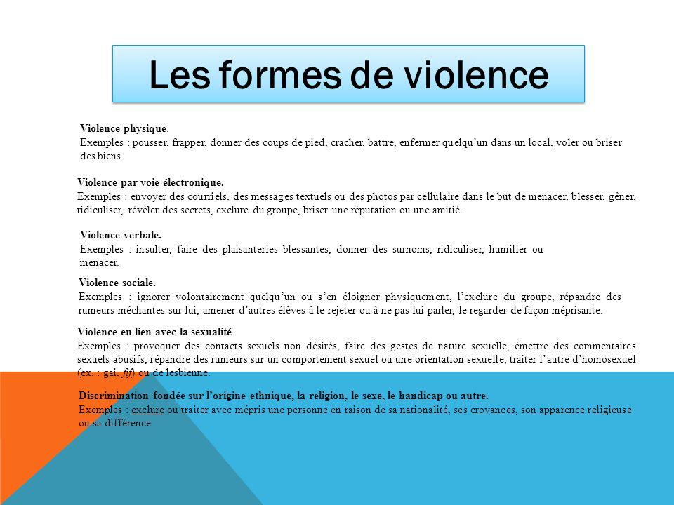 Les formes de violence Violence par voie électronique. Exemples : envoyer des courriels, des messages textuels ou des photos par cellulaire dans le bu