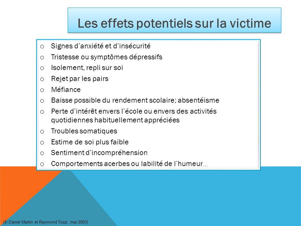 Les effets potentiels sur la victime o Signes danxiété et dinsécurité o Tristesse ou symptômes dépressifs o Isolement, repli sur soi o Rejet par les p