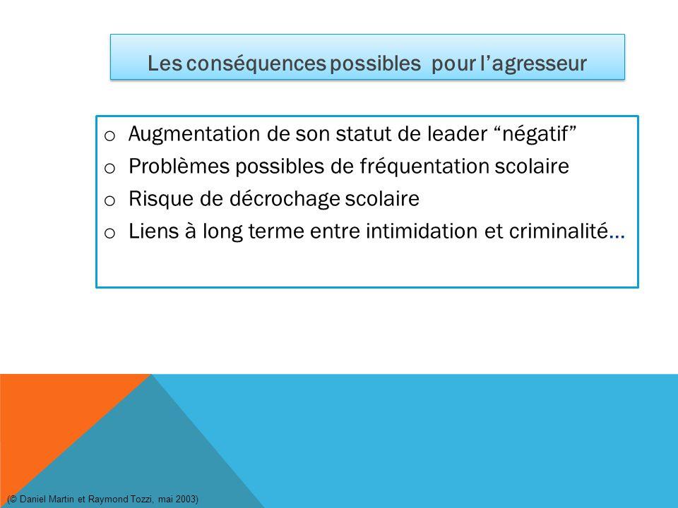 Les conséquences possibles pour lagresseur o Augmentation de son statut de leader négatif o Problèmes possibles de fréquentation scolaire o Risque de