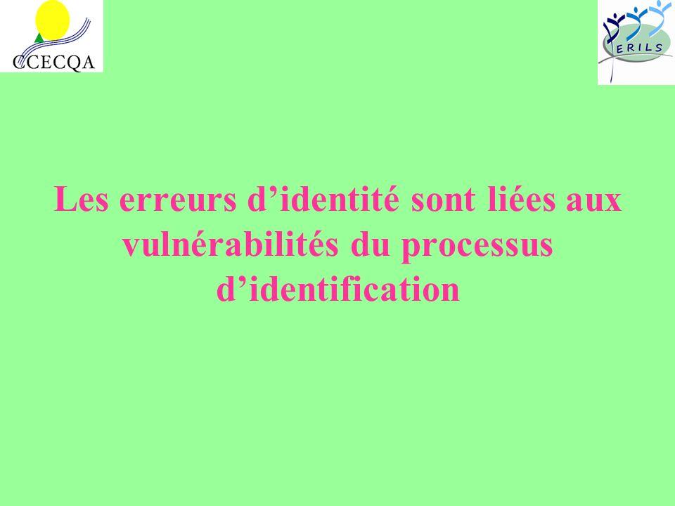 Les erreurs didentité sont liées aux vulnérabilités du processus didentification