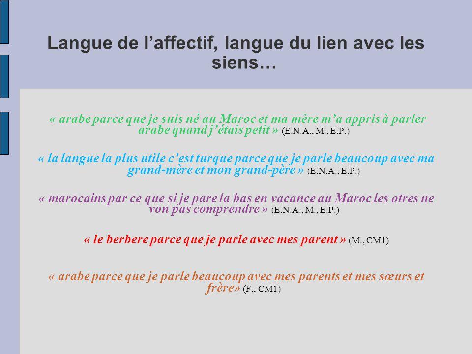 Langue de lappartenance… « moi je parle arabe je préfère arabe parce que cest la parole de mon pays » (Marocain, 15 ans, Collège) « par ce que je suis née au maroc jaime berbère » (E.N.A., M., E.P.) « la langue la plus belle cest larabe parse que cest la langue maternelle » (E.N.A., M., C.) « pour moi la langue la plus belle cest berbère parce que cest mon pays » (E.N.A., M.
