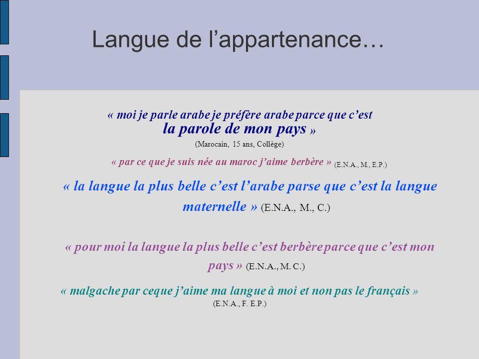 Langue de lappartenance… « moi je parle arabe je préfère arabe parce que cest la parole de mon pays » (Marocain, 15 ans, Collège) « par ce que je suis