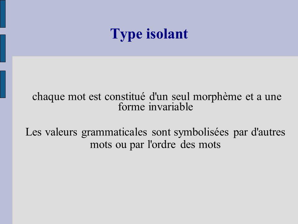 Type isolant chaque mot est constitué d'un seul morphème et a une forme invariable Les valeurs grammaticales sont symbolisées par d'autres mots ou par