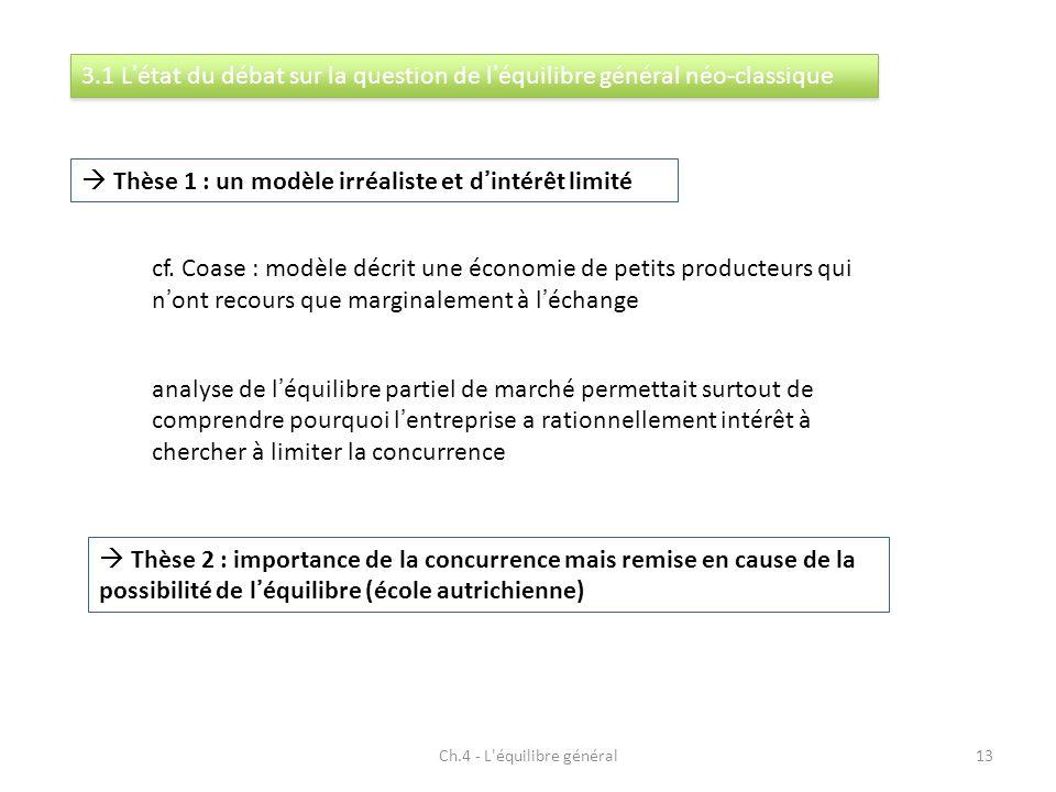 Ch.4 - L équilibre général13 Thèse 1 : un modèle irréaliste et dintérêt limité cf.