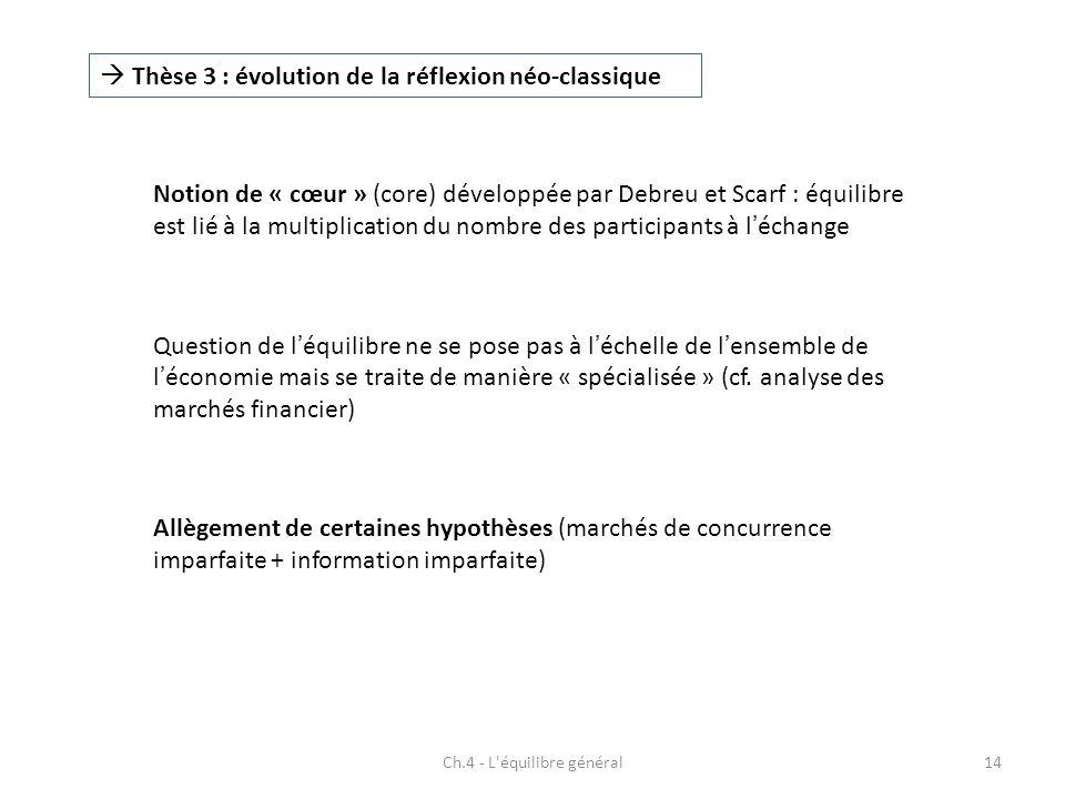 Ch.4 - L équilibre général14 Thèse 3 : évolution de la réflexion néo-classique Notion de « cœur » (core) développée par Debreu et Scarf : équilibre est lié à la multiplication du nombre des participants à léchange Question de léquilibre ne se pose pas à léchelle de lensemble de léconomie mais se traite de manière « spécialisée » (cf.