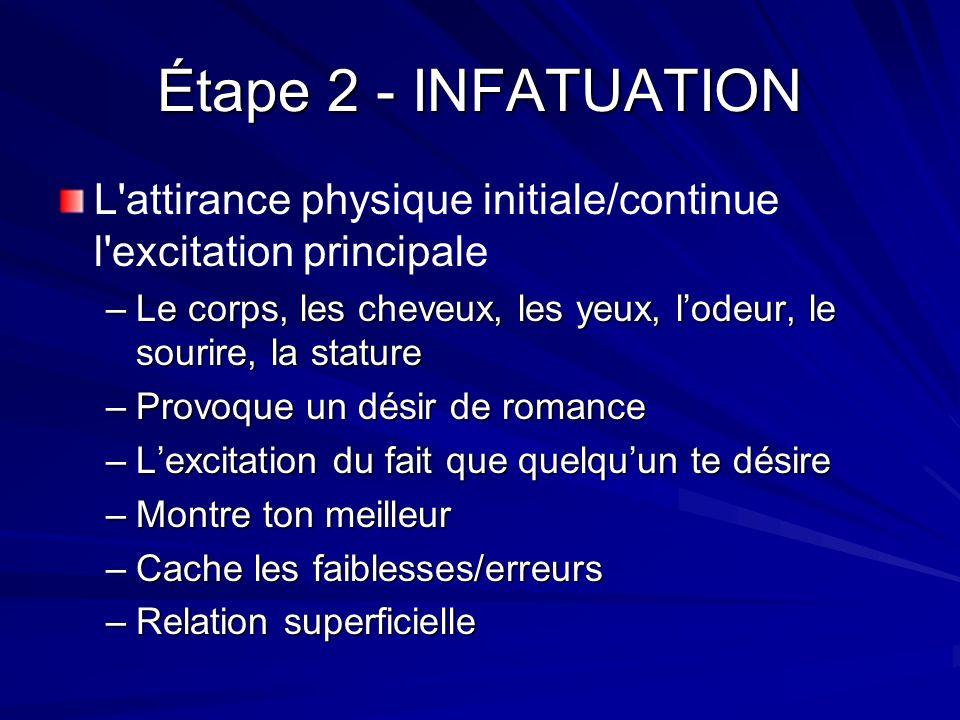 Étape 2 - INFATUATION L'attirance physique initiale/continue l'excitation principale –Le corps, les cheveux, les yeux, lodeur, le sourire, la stature