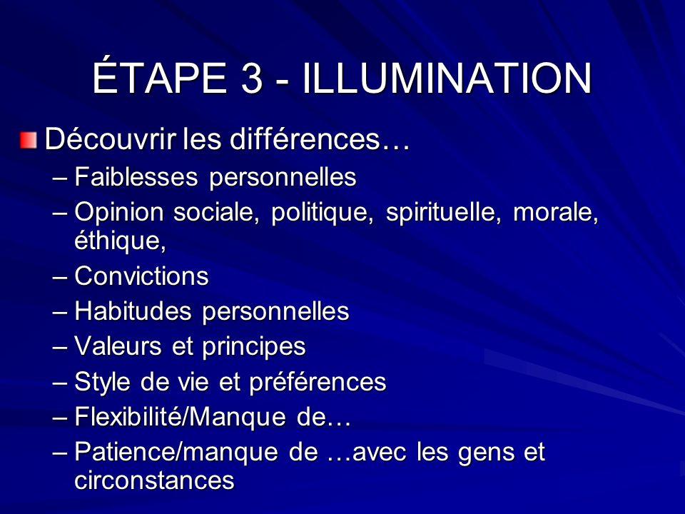 ÉTAPE 3 - ILLUMINATION Découvrir les différences… –Faiblesses personnelles –Opinion sociale, politique, spirituelle, morale, éthique, –Convictions –Ha