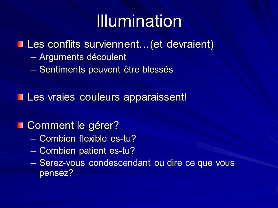 Illumination Les conflits surviennent…(et devraient) –Arguments découlent –Sentiments peuvent être blessés Les vraies couleurs apparaissent! Comment l