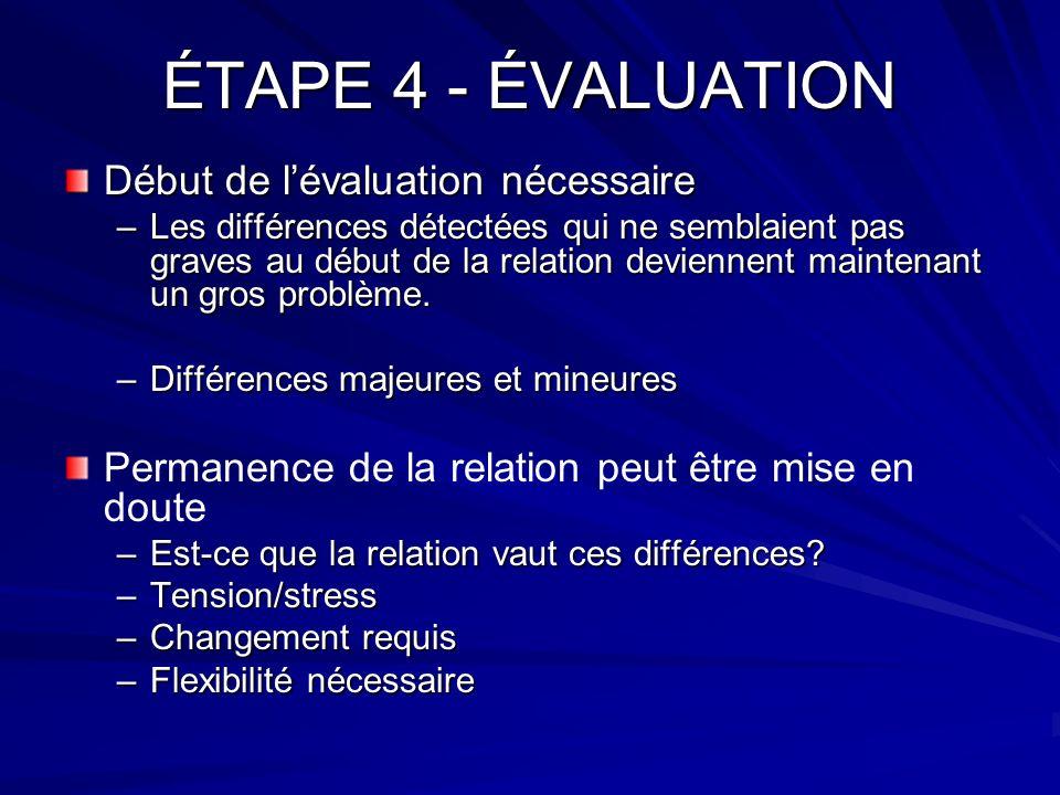 ÉTAPE 4 - ÉVALUATION Début de lévaluation nécessaire –Les différences détectées qui ne semblaient pas graves au début de la relation deviennent mainte