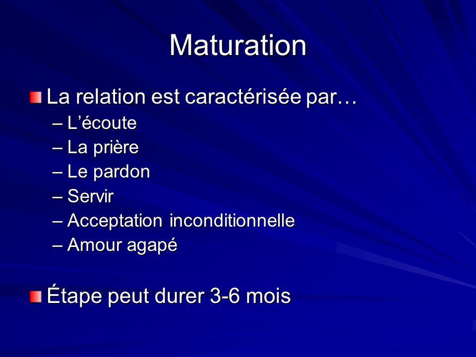 Maturation La relation est caractérisée par… –Lécoute –La prière –Le pardon –Servir –Acceptation inconditionnelle –Amour agapé Étape peut durer 3-6 mo