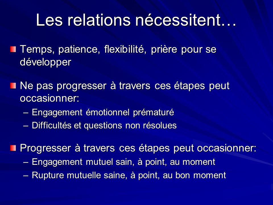 Les relations nécessitent… Temps, patience, flexibilité, prière pour se développer Ne pas progresser à travers ces étapes peut occasionner: –Engagemen