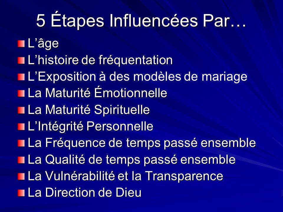5 Étapes Influencées Par… Lâge Lhistoire de fréquentation LExposition à des modèles de mariage La Maturité Émotionnelle La Maturité Spirituelle LIntég