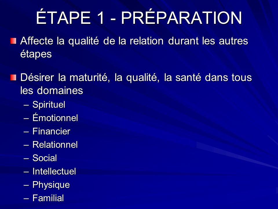 ÉTAPE 1 - PRÉPARATION Affecte la qualité de la relation durant les autres étapes Désirer la maturité, la qualité, la santé dans tous les domaines –Spi