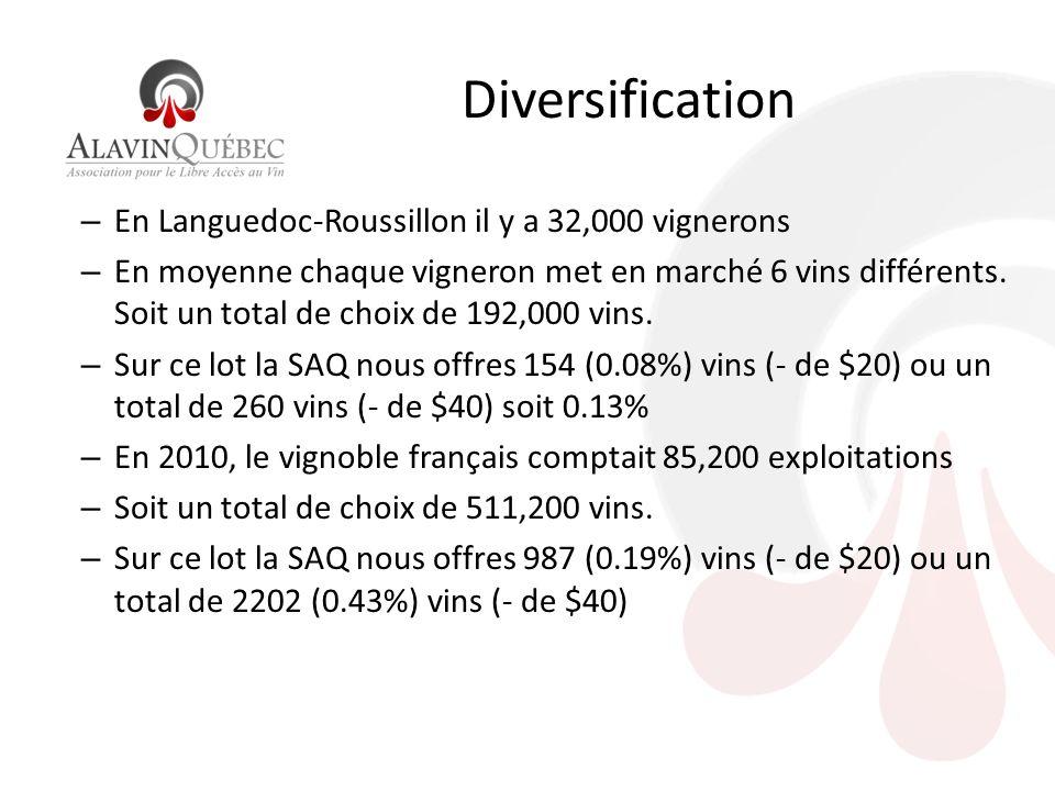 Diversification – En Languedoc-Roussillon il y a 32,000 vignerons – En moyenne chaque vigneron met en marché 6 vins différents.