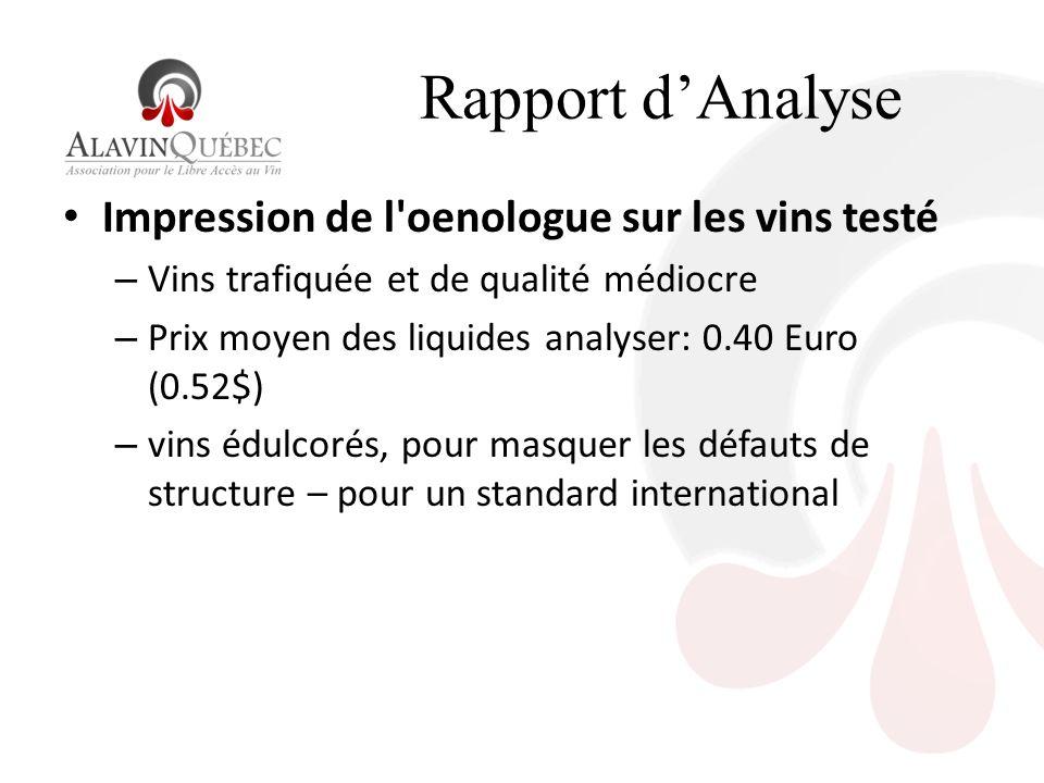 Rapport dAnalyse Impression de l oenologue sur les vins testé – Vins trafiquée et de qualité médiocre – Prix moyen des liquides analyser: 0.40 Euro (0.52$) – vins édulcorés, pour masquer les défauts de structure – pour un standard international