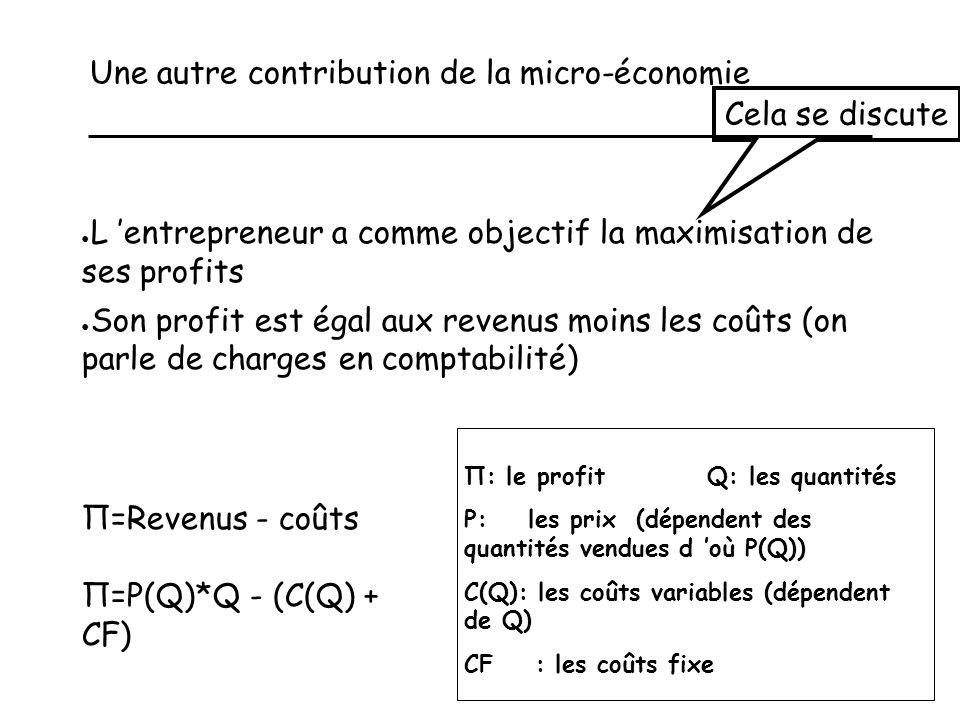 Une autre contribution de la micro-économie L entrepreneur a comme objectif la maximisation de ses profits Son profit est égal aux revenus moins les c