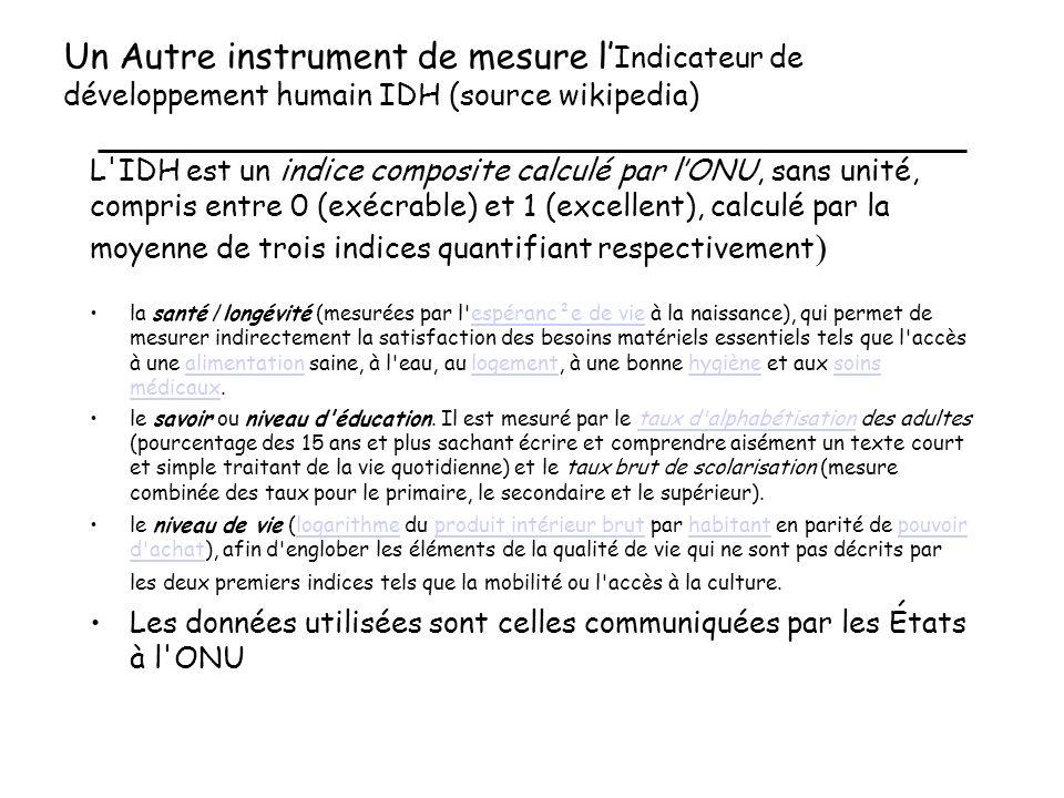Un Autre instrument de mesure l Indicateur de développement humain IDH (source wikipedia) la santé /longévité (mesurées par l'espéranc²e de vie à la n