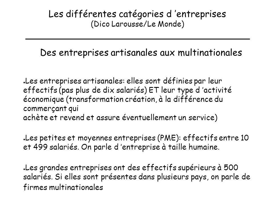Les différentes catégories d entreprises (Dico Larousse/Le Monde) Les entreprises artisanales: elles sont définies par leur effectifs (pas plus de dix