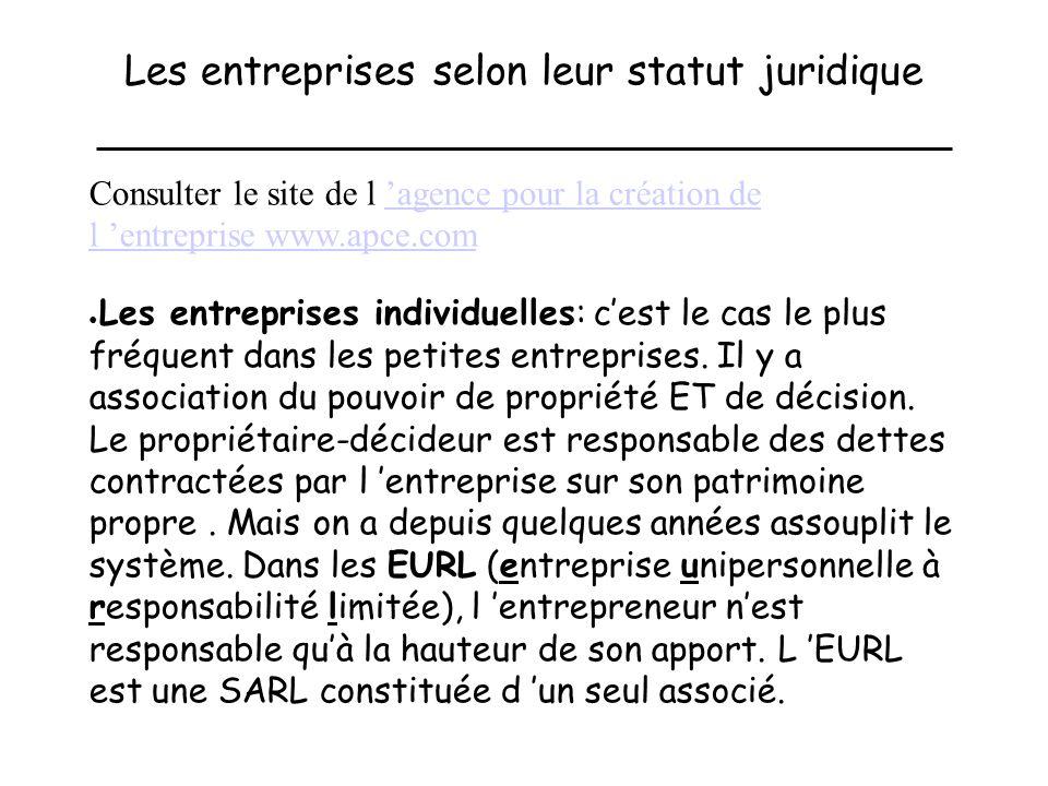 Les entreprises selon leur statut juridique Les entreprises individuelles: cest le cas le plus fréquent dans les petites entreprises. Il y a associati