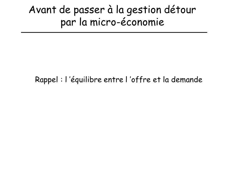 Avant de passer à la gestion détour par la micro-économie Rappel : l équilibre entre l offre et la demande