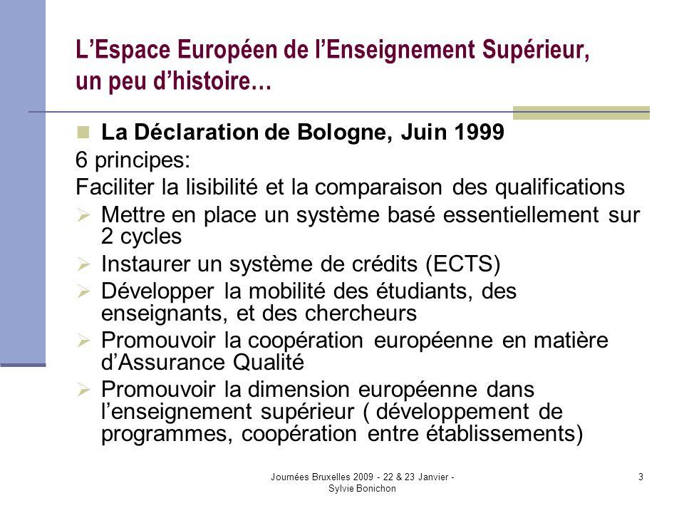 Journées Bruxelles 2009 - 22 & 23 Janvier - Sylvie Bonichon 3 LEspace Européen de lEnseignement Supérieur, un peu dhistoire… La Déclaration de Bologne