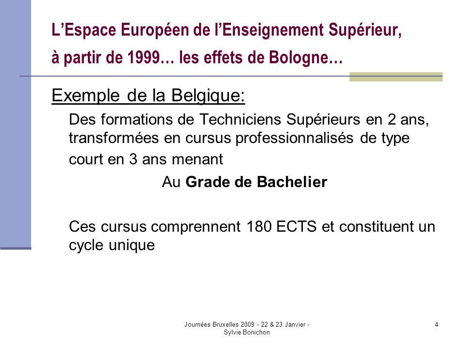 Journées Bruxelles 2009 - 22 & 23 Janvier - Sylvie Bonichon 4 LEspace Européen de lEnseignement Supérieur, à partir de 1999… les effets de Bologne… Exemple de la Belgique: Des formations de Techniciens Supérieurs en 2 ans, transformées en cursus professionnalisés de type court en 3 ans menant Au Grade de Bachelier Ces cursus comprennent 180 ECTS et constituent un cycle unique