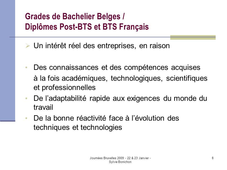 Journées Bruxelles 2009 - 22 & 23 Janvier - Sylvie Bonichon 8 Grades de Bachelier Belges / Diplômes Post-BTS et BTS Français Un intérêt réel des entre