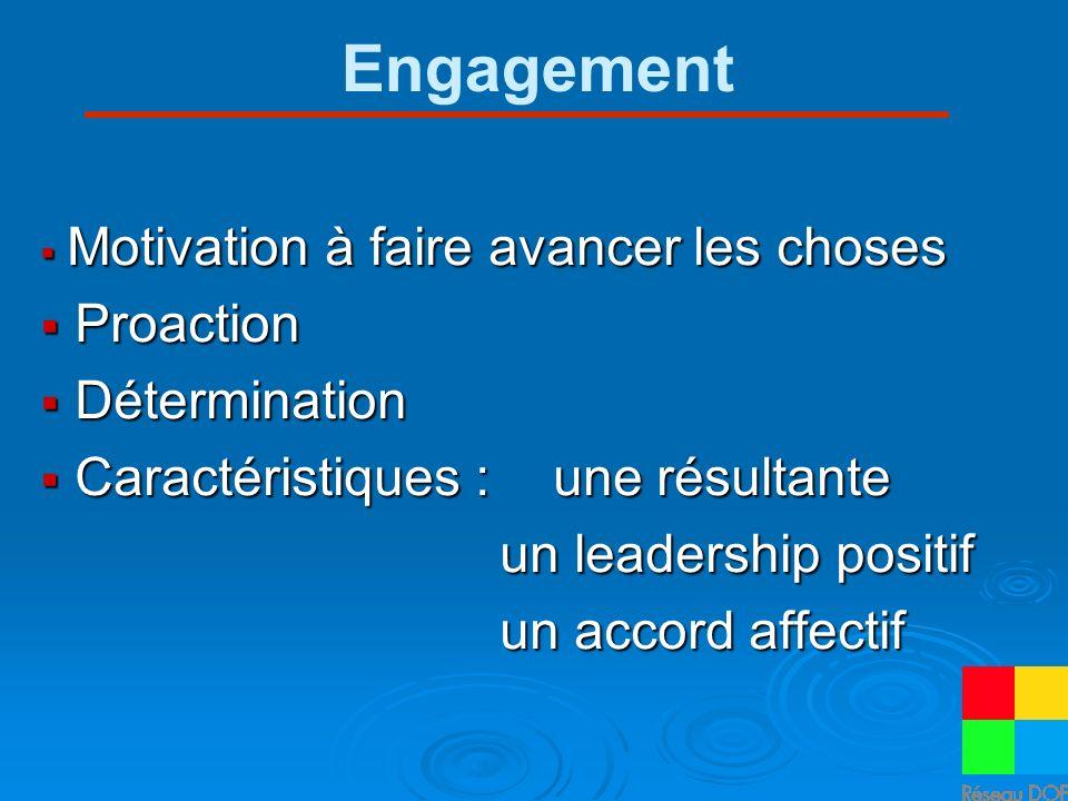 Engagement Motivation à faire avancer les choses Motivation à faire avancer les choses Proaction Proaction Détermination Détermination Caractéristique