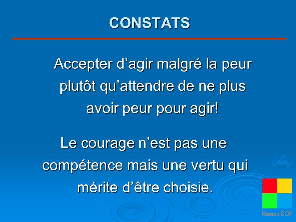 CONSTATS Le courage nest pas une compétence mais une vertu qui mérite dêtre choisie. Accepter dagir malgré la peur plutôt quattendre de ne plus avoir