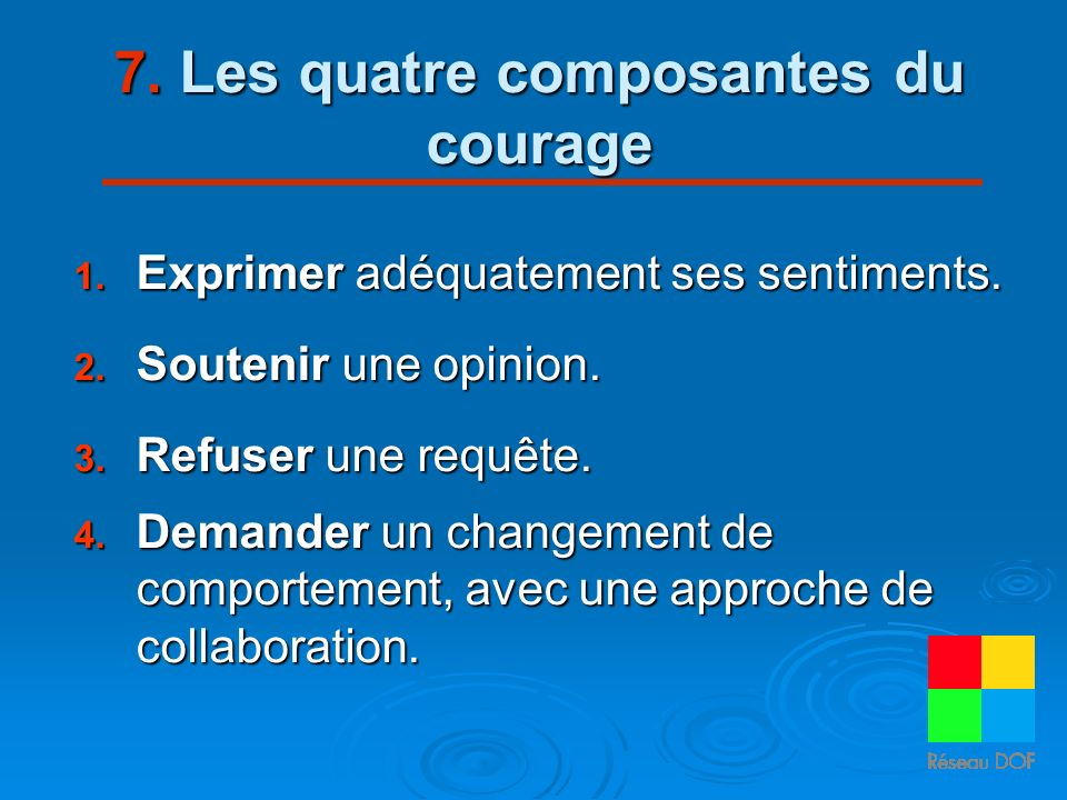 7. Les quatre composantes du courage 1. Exprimer adéquatement ses sentiments. 2. Soutenir une opinion. 3. Refuser une requête. 4. Demander un changeme
