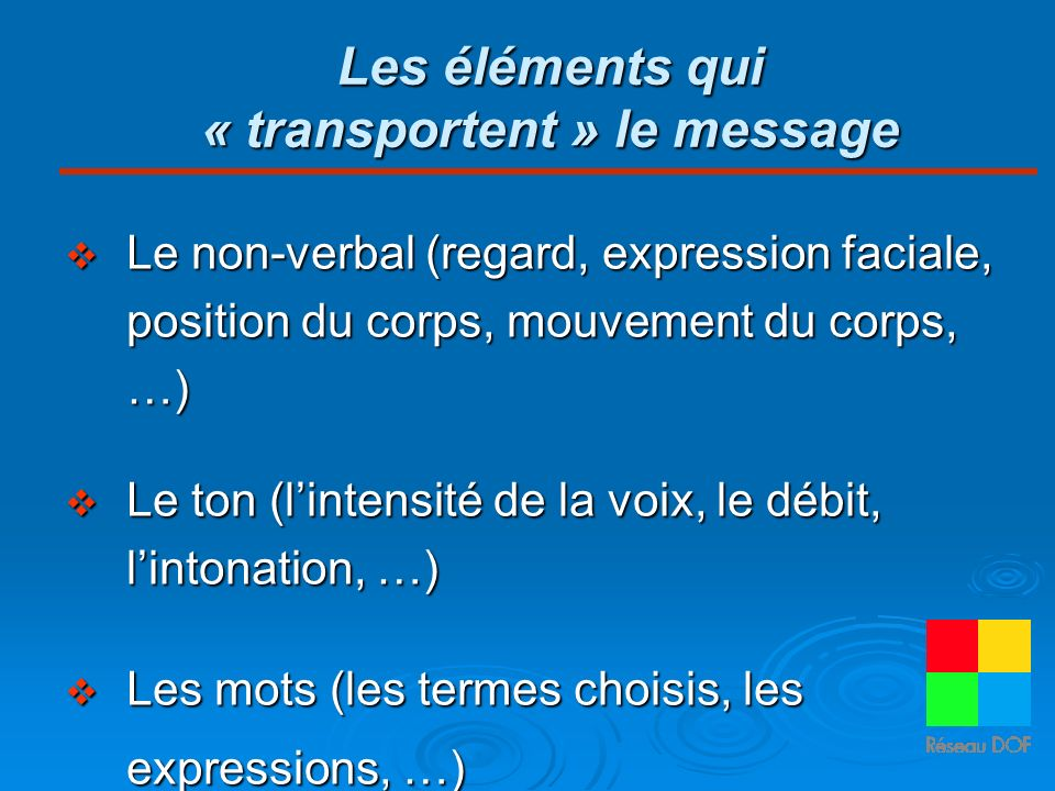 Les éléments qui « transportent » le message Le non-verbal (regard, expression faciale, position du corps, mouvement du corps, …) Le non-verbal (regar