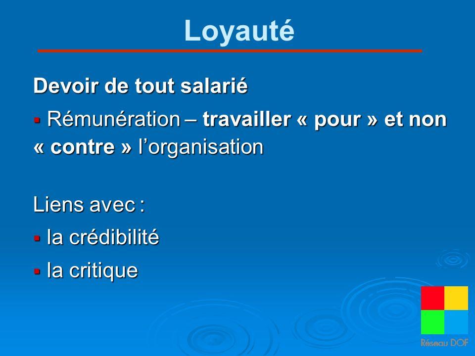 Loyauté Devoir de tout salarié Rémunération – travailler « pour » et non « contre » lorganisation Rémunération – travailler « pour » et non « contre » lorganisation Liens avec : la crédibilité la crédibilité la critique la critique