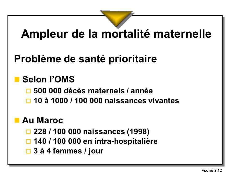 Fsonu 2.12 Ampleur de la mortalité maternelle Problème de santé prioritaire n Selon lOMS o 500 000 décès maternels / année o 10 à 1000 / 100 000 naiss