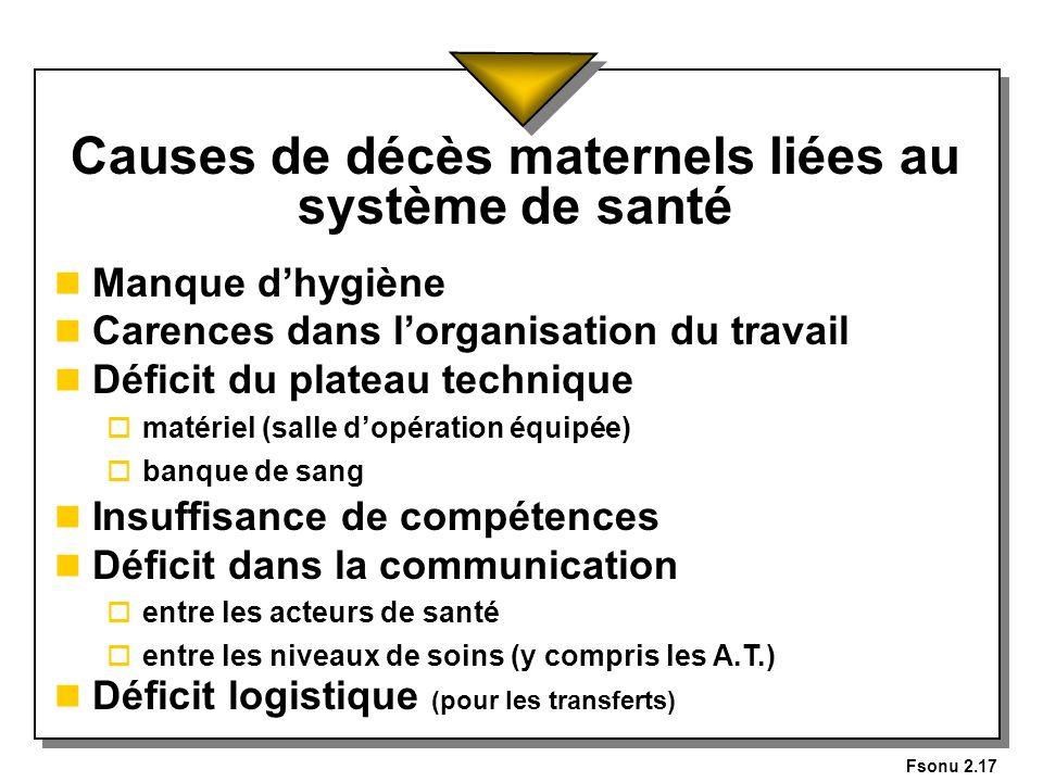 Fsonu 2.17 Causes de décès maternels liées au système de santé n Manque dhygiène n Carences dans lorganisation du travail n Déficit du plateau techniq
