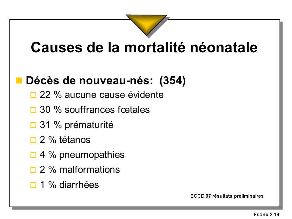Fsonu 2.19 Causes de la mortalité néonatale n Décès de nouveau-nés: (354) o 22 % aucune cause évidente o 30 % souffrances fœtales o 31 % prématurité o
