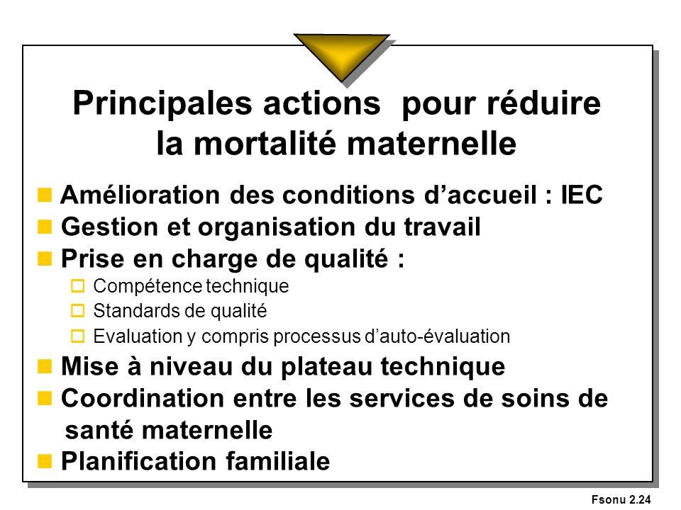 Fsonu 2.24 Principales actions pour réduire la mortalité maternelle n Amélioration des conditions daccueil : IEC n Gestion et organisation du travail