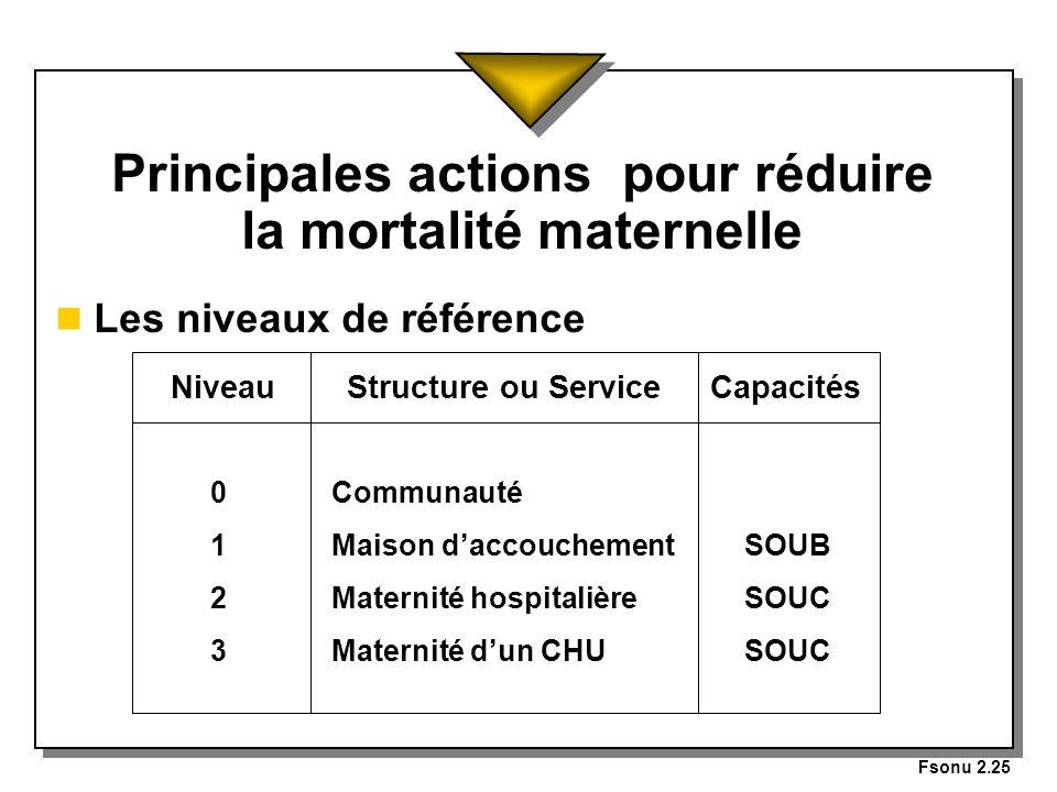 Fsonu 2.25 Principales actions pour réduire la mortalité maternelle n Les niveaux de référence Structure ou Service Niveau Capacités Communauté Maison