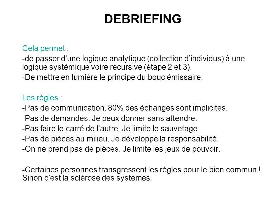 DEBRIEFING Cela permet : -de passer dune logique analytique (collection dindividus) à une logique systémique voire récursive (étape 2 et 3). -De mettr